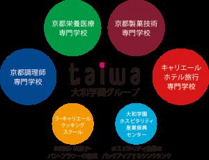 img_enkaku_network